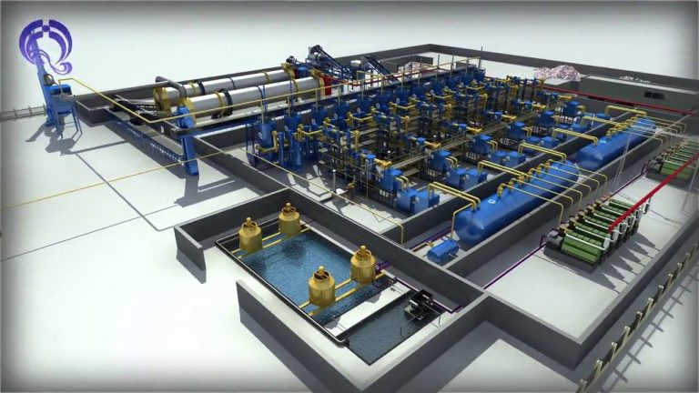 A computer-generated illustration of the gasification plant